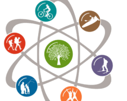 Forskning i friluft 2018:Friluftsliv gjennom 150 år